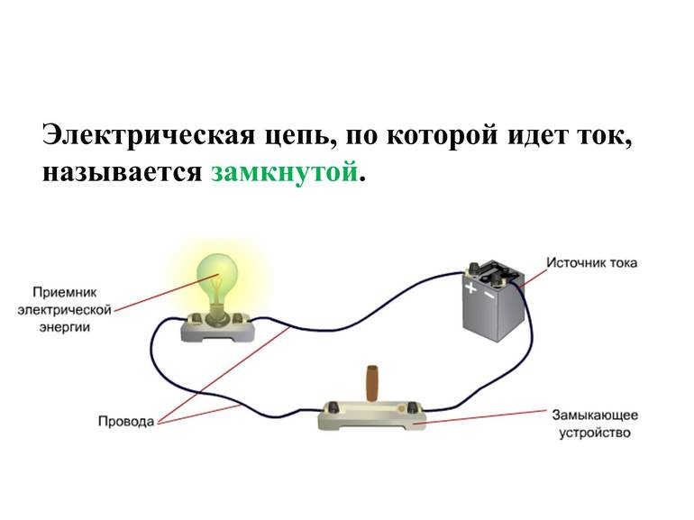 Электрическая цепь закрытая