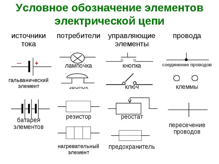 Электрическая цепь элементы