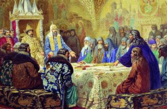 Раскол церкви на Руси в 17 веке
