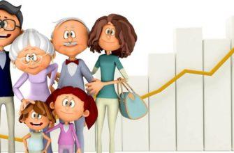 Экономика семьи