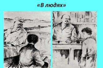 Повесть М. Горького «В людях»