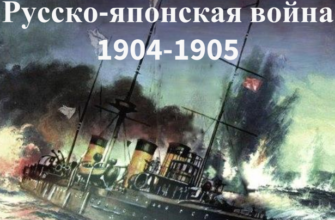 Русско-японская война 1904-1905 года