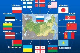 Страны граничащие с Россией