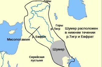 Тигр и Евфрат