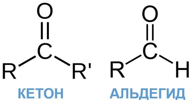 Альдегиды и кетоны (химия 10 класс)