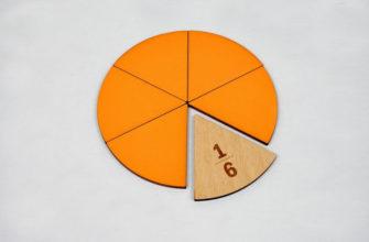 Деление дробей правила (математика 5 класс)