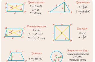 планиметрия все формулы для егэ