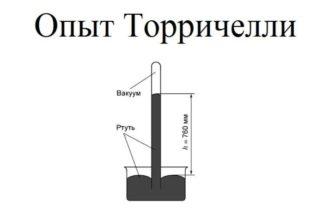 Опыт Торричелли со ртутью и стеклянной трубкой