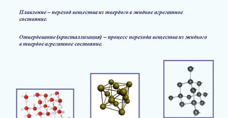 Плавления и отвердевания кристаллических тел