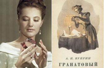 Повесть Александра Ивановича Куприна «Гранатовый браслет»