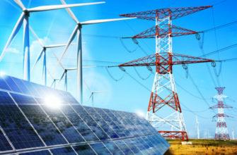 Проблемы электроэнергетики россии