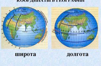 Такое географическая долгота и широта