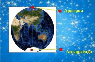 Антарктика и Антарктида