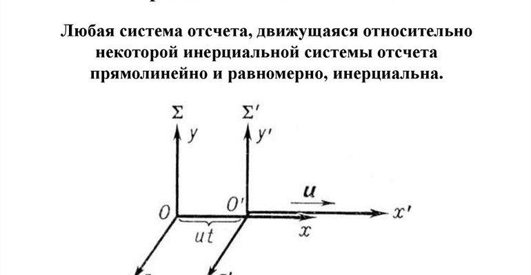 Инерциальная система отсчета это