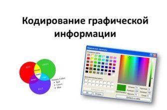Кодирование графической информации (информатика 9 класс )
