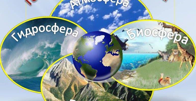 Компоненты географической оболочки