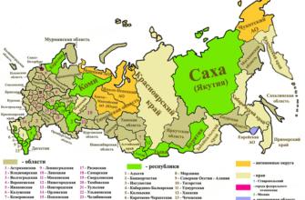 Края россии и их столицы