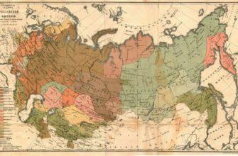 Освоение территории россии