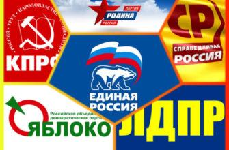 Политические партии и движения 9 класс