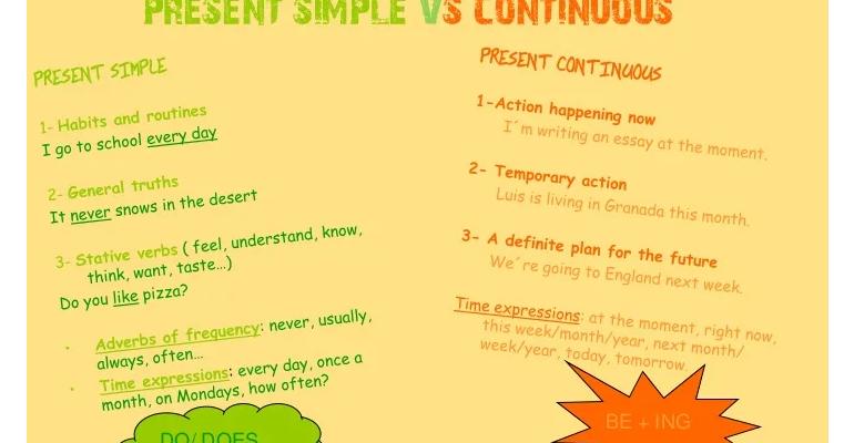 present simple и present continuous