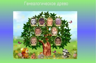 Родословное дерево семьи