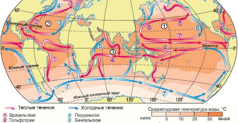 Теплые и холодные течения на карте