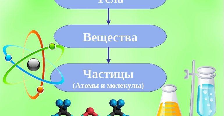 Примеры веществ